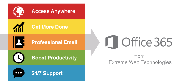 Office 365 - Access anywhere. Get more done. Professional email. Boost productivity. 24/7 Support from Extreme Web Technologies.